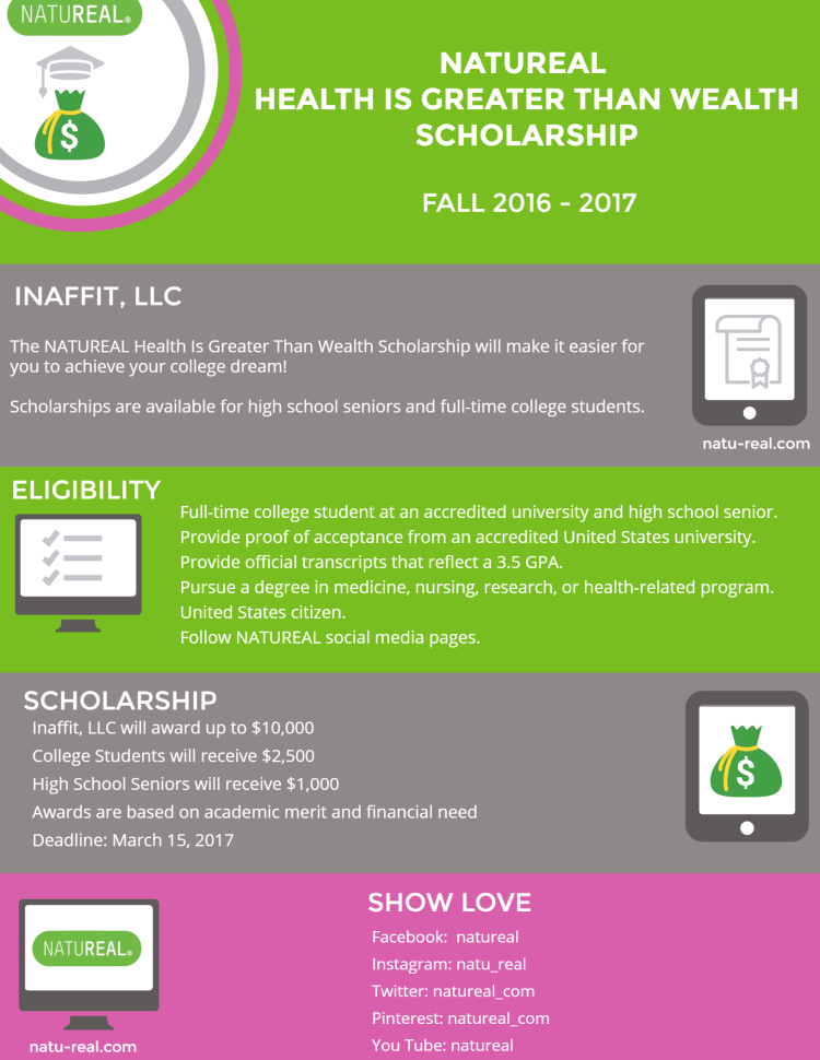 natureal_your_health_is_greater_than_wealth_scholarship_infograph